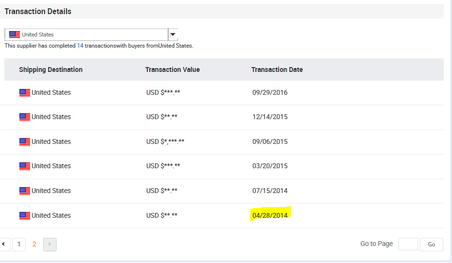 Alibaba Retailer First Transaction Date